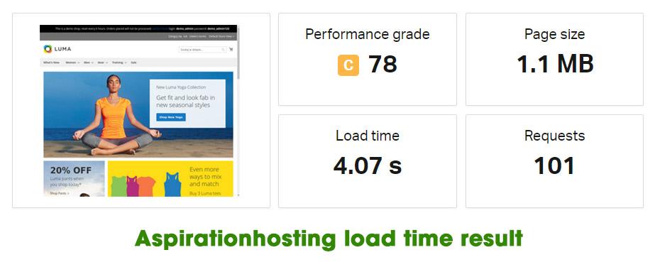 aspirationhosting loadtime result