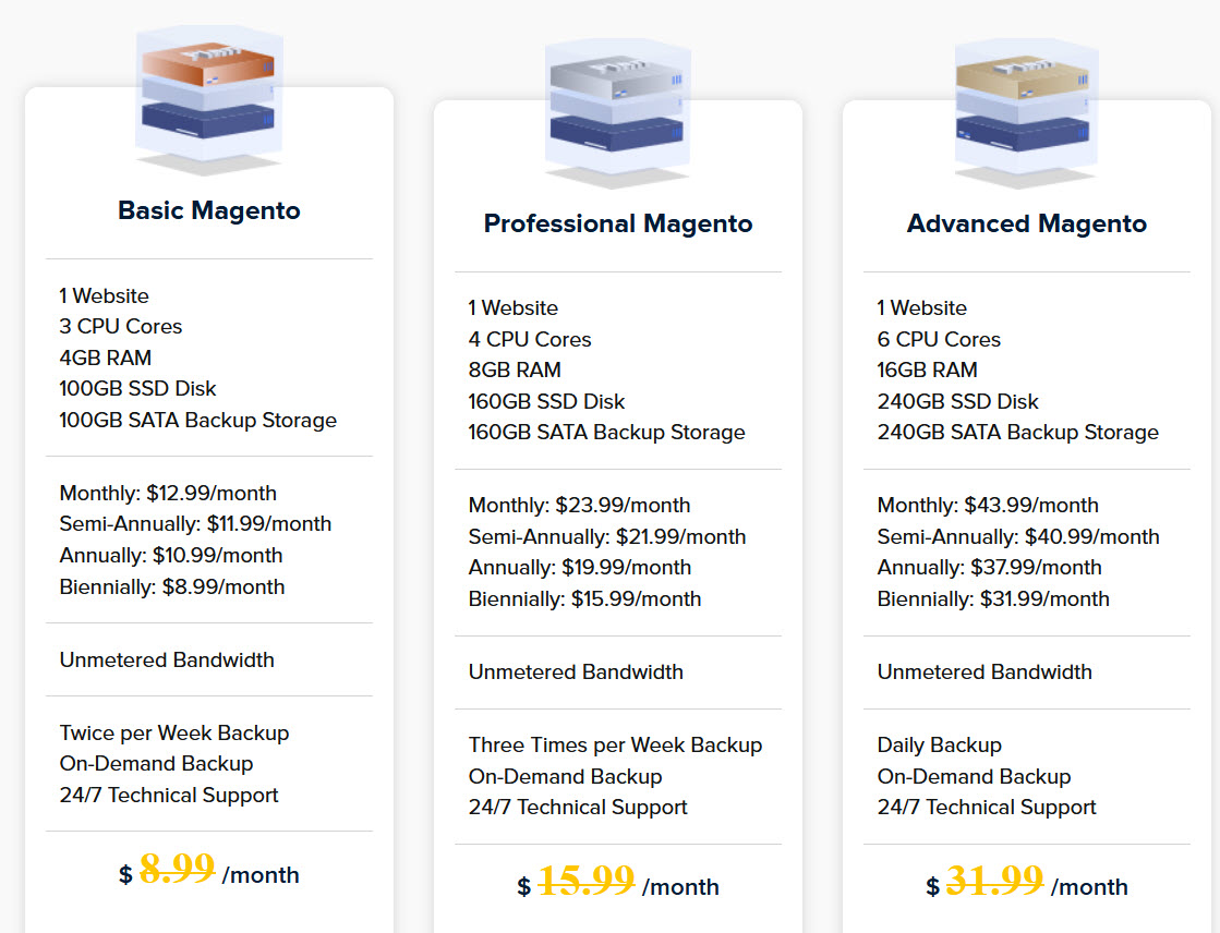 mgtcluster pricing