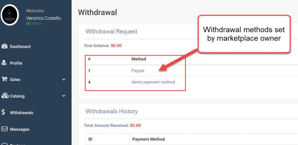 withdrawal methods