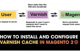install and configure varnish cache magento 2